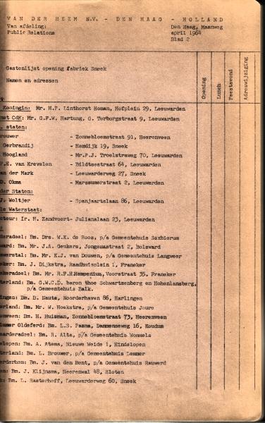 VanderHeem_Opening_Sneek_7_1964